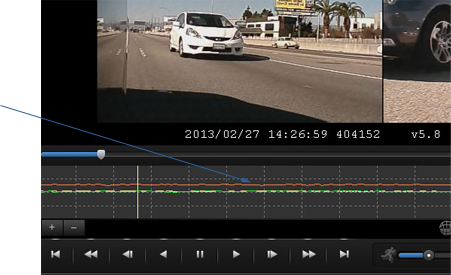 ph4 multi channel dash cam internal sensors